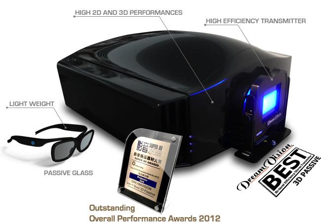> Yunzi BEST Full HD Passive 3D 4k