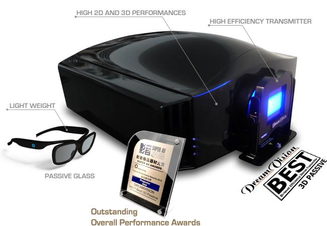 > Siglos X-TRA BEST V Passive Series Projectors